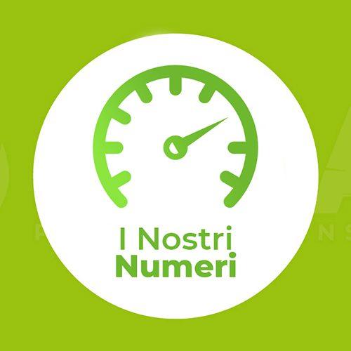 numeri_square